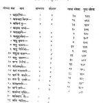Shri Acharaghadsutram Bhag- I by आत्माराज जी महाराज - Atmaraj Ji Maharaj