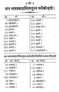 Bhavprakash Nighantu by खेमराज श्रीकृष्णदास - Khemraj Shrikrashnadas
