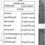 Gyankatha Rahasya by अज्ञात - Unknown