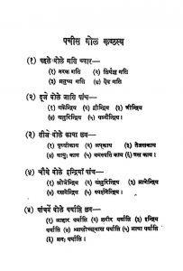 Jeev Ajeev [ Pachchis Bol Ka Vivechan] by मुनि नथमल - Muni Nathmal